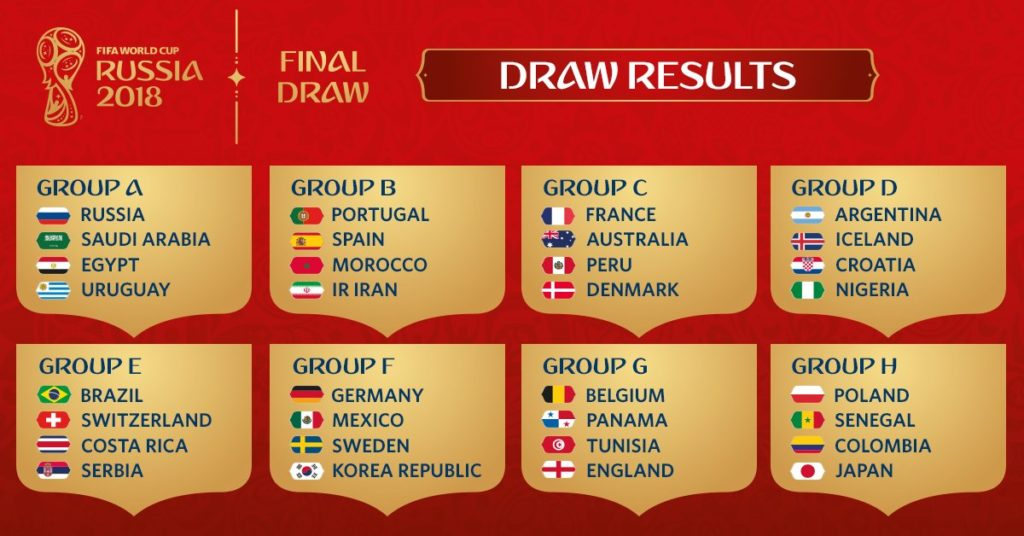world cup groups